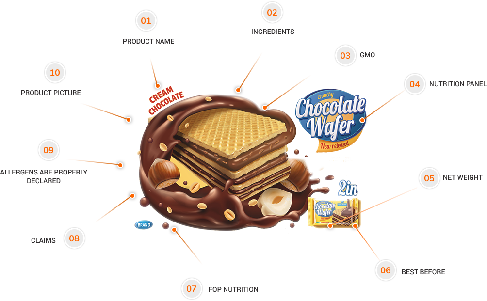 chocolate wafers.png