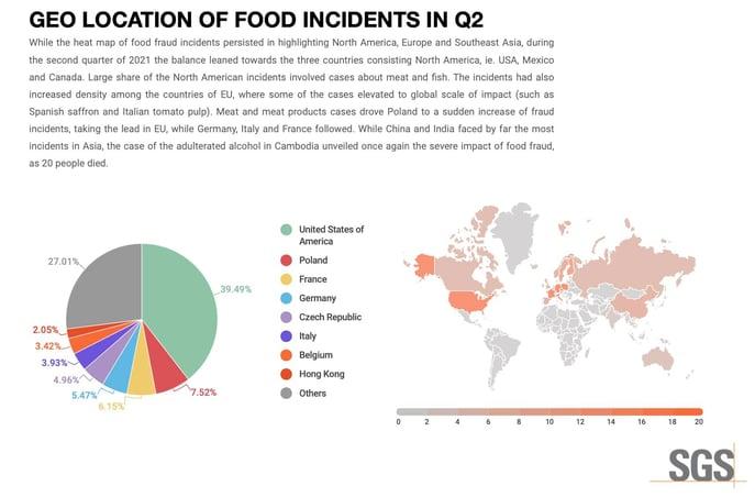 food fraud image (1)